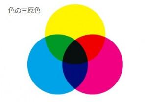 色の三原色